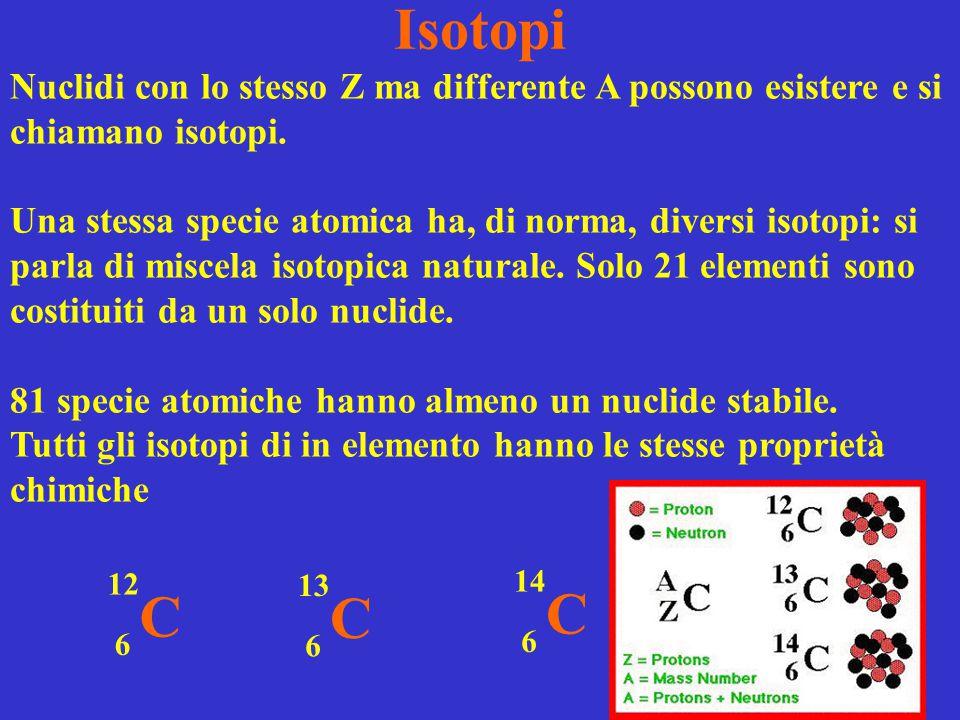 Isotopi Nuclidi con lo stesso Z ma differente A possono esistere e si chiamano isotopi.