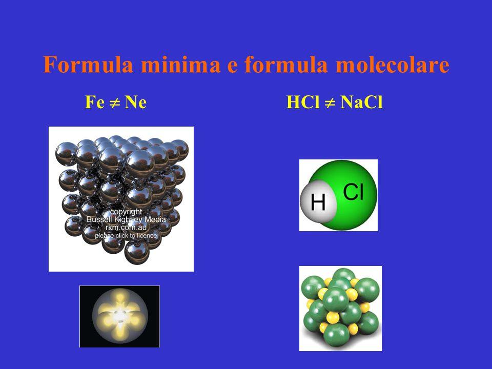 Formula minima e formula molecolare