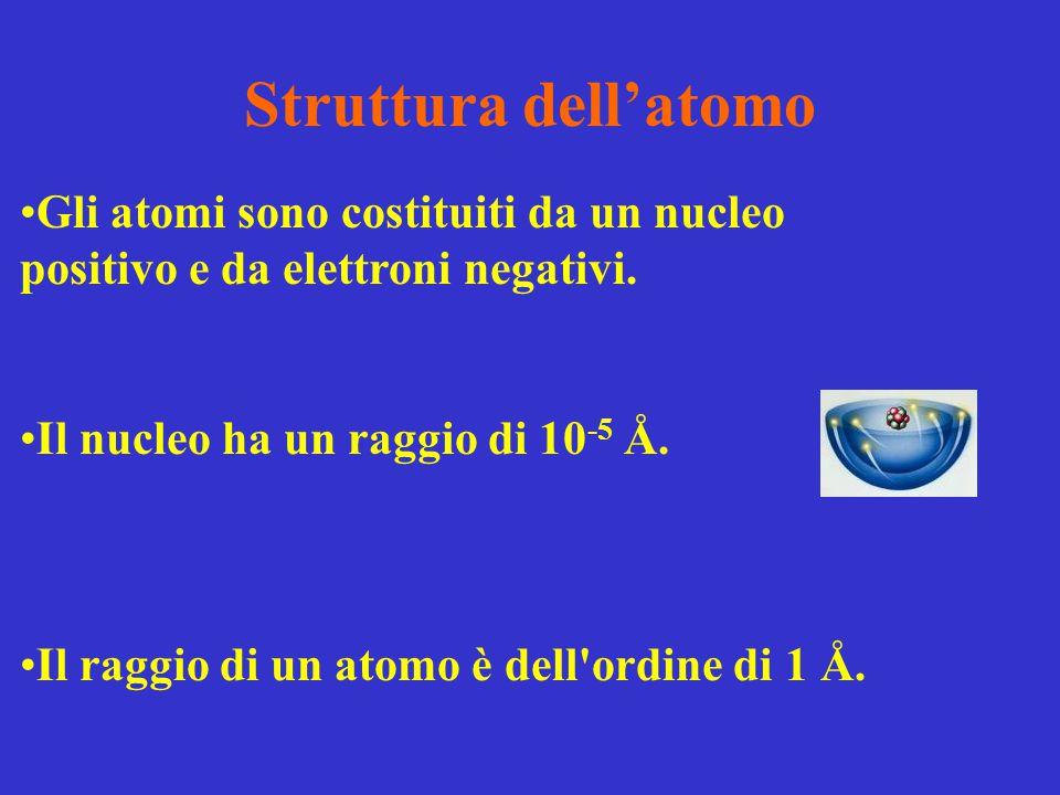 Struttura dell'atomo Gli atomi sono costituiti da un nucleo positivo e da elettroni negativi. Il nucleo ha un raggio di 10-5 Å.