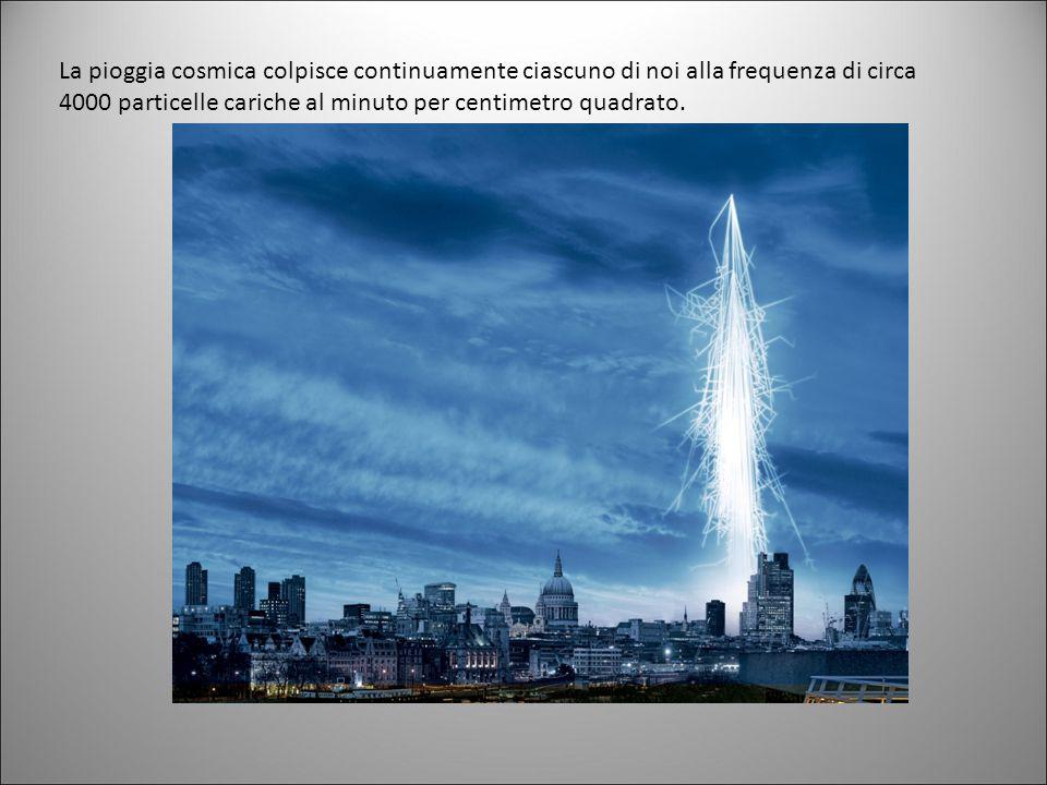 La pioggia cosmica colpisce continuamente ciascuno di noi alla frequenza di circa 4000 particelle cariche al minuto per centimetro quadrato.