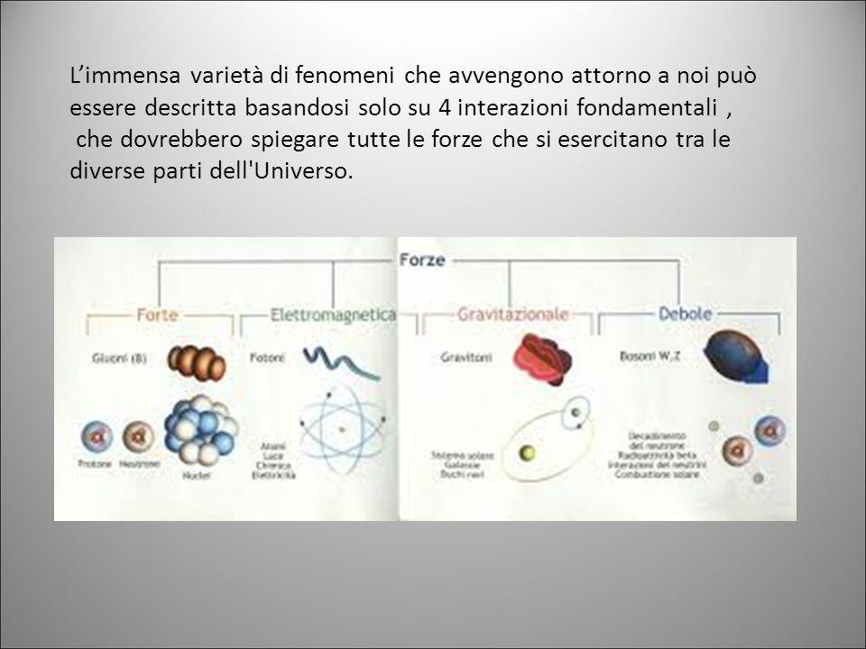 L'immensa varietà di fenomeni che avvengono attorno a noi può essere descritta basandosi solo su 4 interazioni fondamentali ,