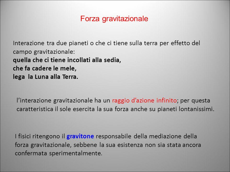 Forza gravitazionale Interazione tra due pianeti o che ci tiene sulla terra per effetto del campo gravitazionale: