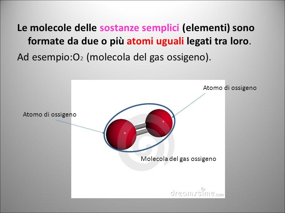 Ad esempio:O2 (molecola del gas ossigeno).
