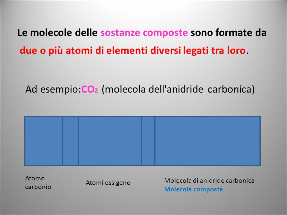 Le molecole delle sostanze composte sono formate da
