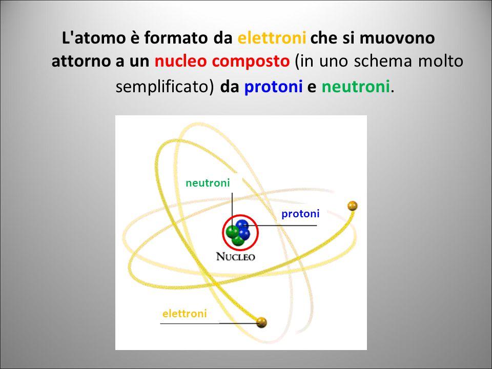 L atomo è formato da elettroni che si muovono attorno a un nucleo composto (in uno schema molto semplificato) da protoni e neutroni.