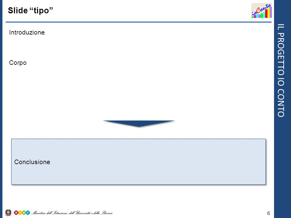 Slide tipo Introduzione Corpo Conclusione