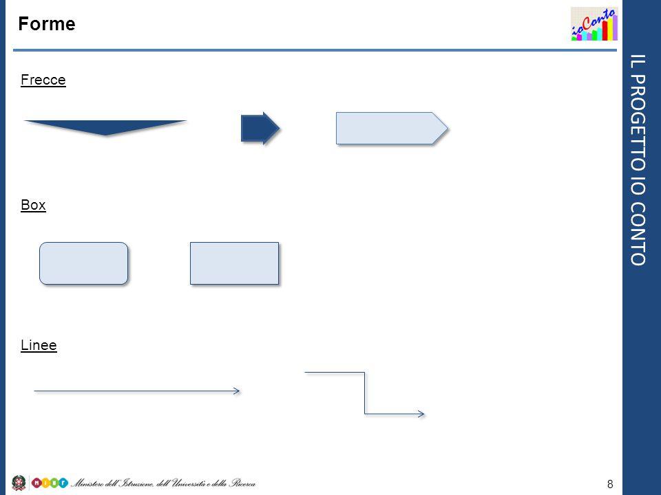 Forme Frecce Box Linee