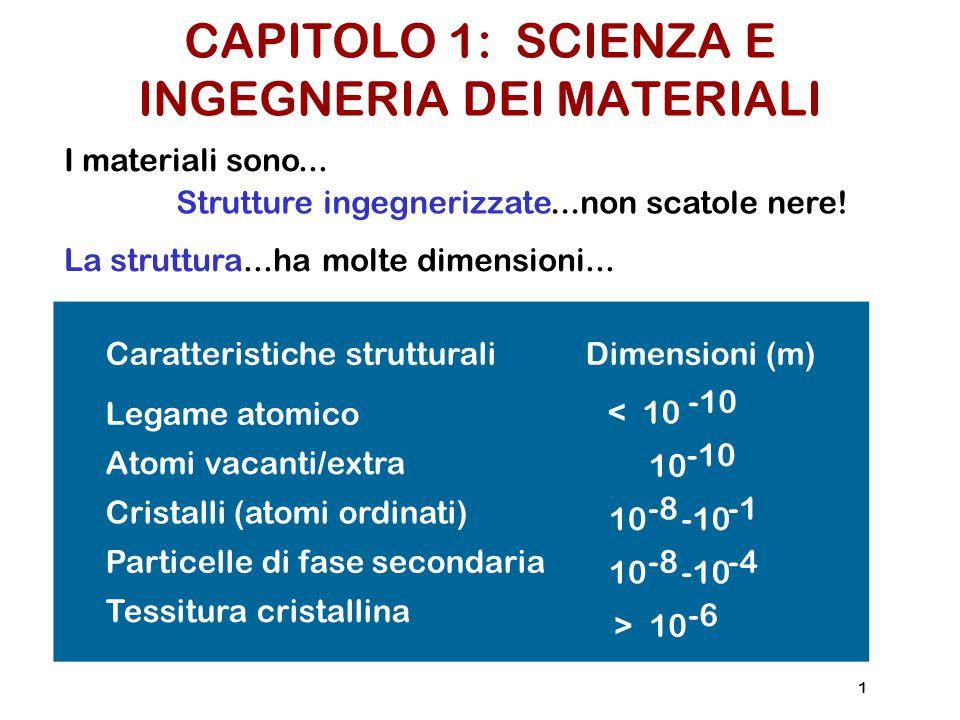 CAPITOLO 1: SCIENZA E INGEGNERIA DEI MATERIALI