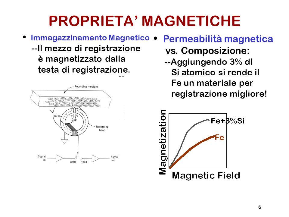 PROPRIETA' MAGNETICHE