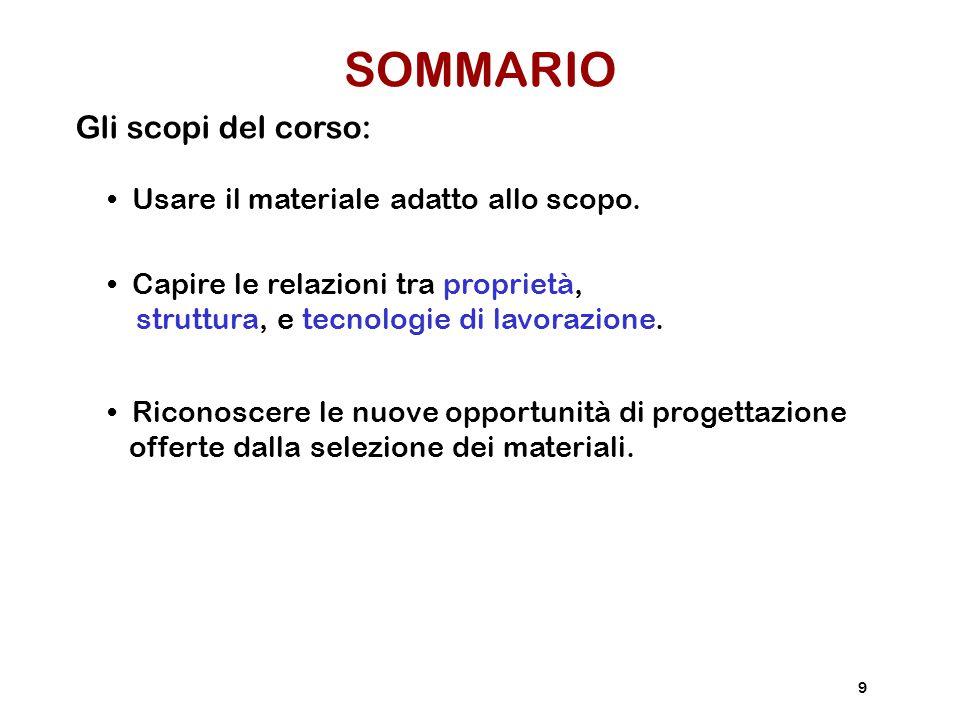 SOMMARIO Gli scopi del corso: • Usare il materiale adatto allo scopo.