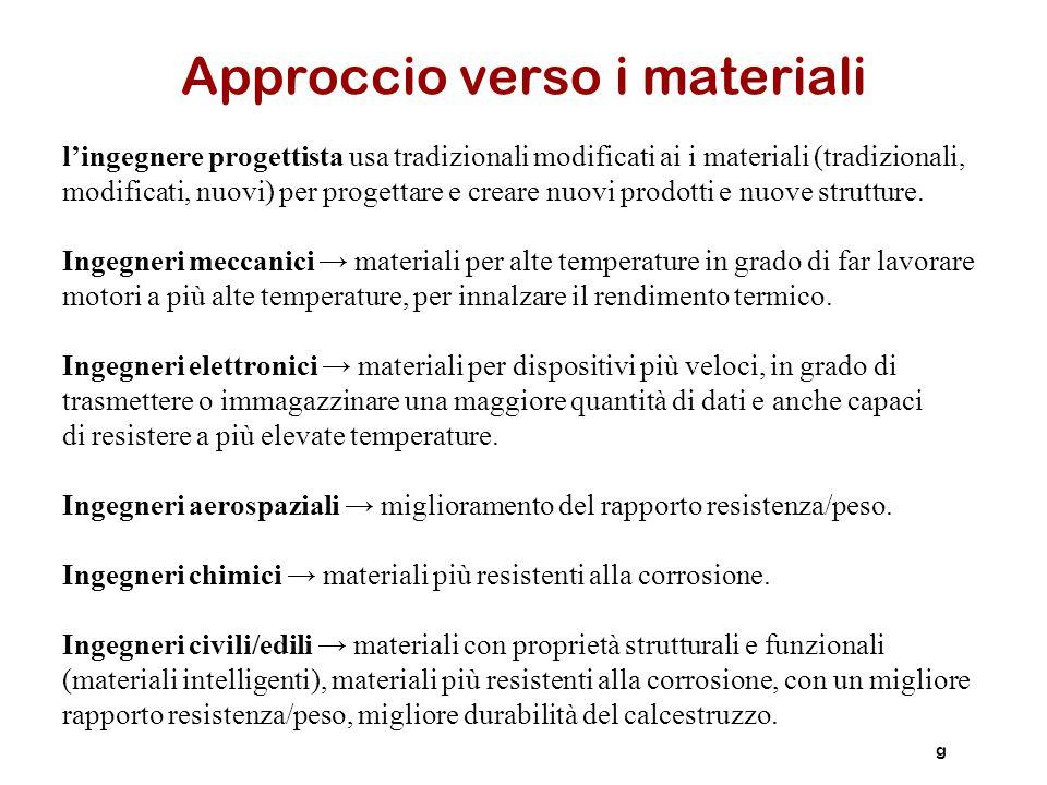 Approccio verso i materiali