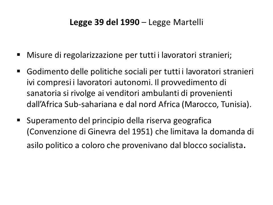 Legge 39 del 1990 – Legge Martelli