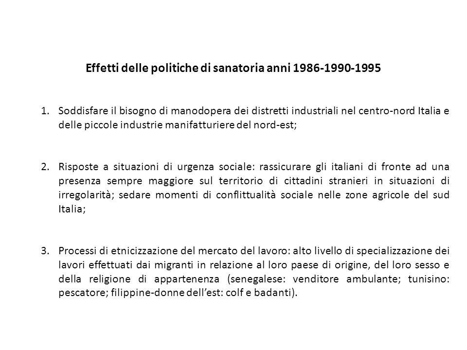 Effetti delle politiche di sanatoria anni 1986-1990-1995