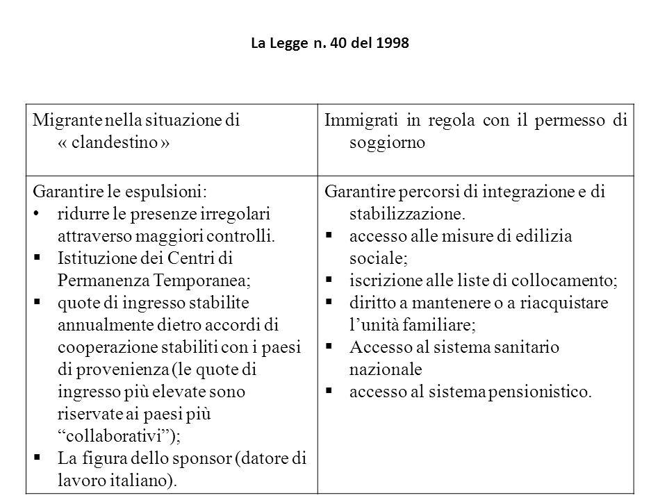 Migrante nella situazione di « clandestino »