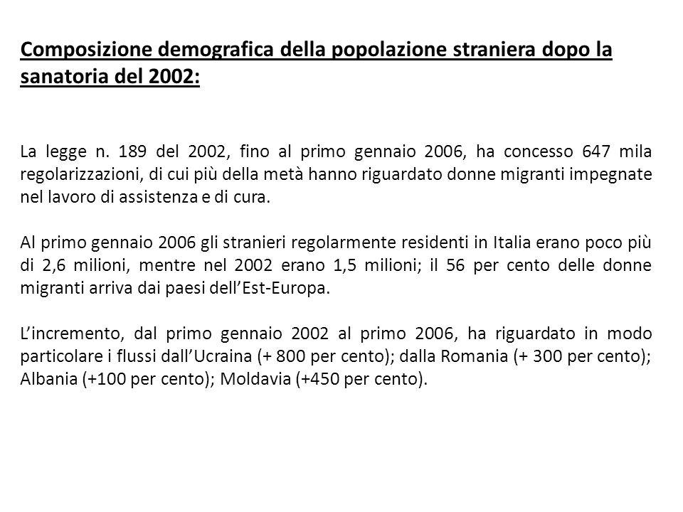 Composizione demografica della popolazione straniera dopo la sanatoria del 2002: