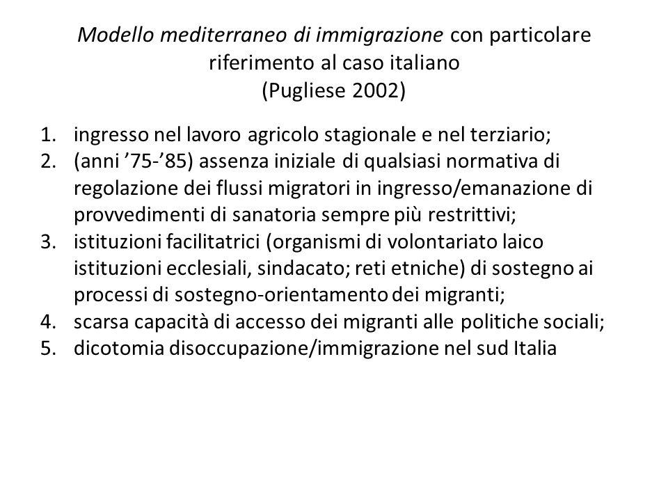 Modello mediterraneo di immigrazione con particolare riferimento al caso italiano (Pugliese 2002)