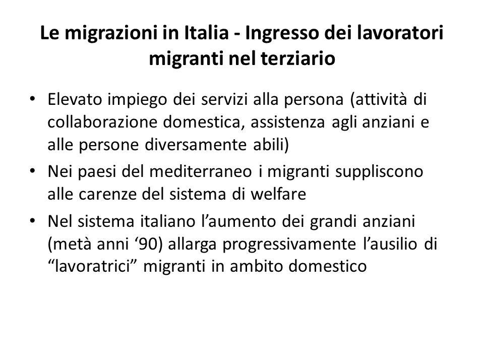Le migrazioni in Italia - Ingresso dei lavoratori migranti nel terziario