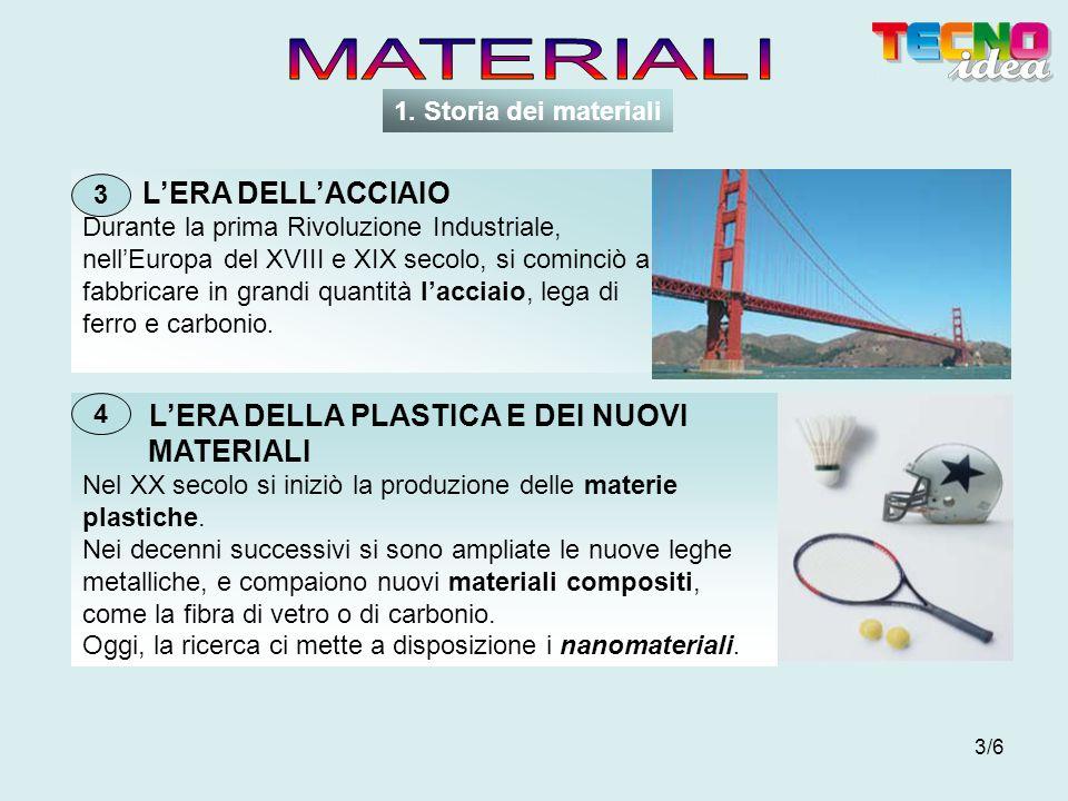 MATERIALI MATERIALI 1. Storia dei materiali 3