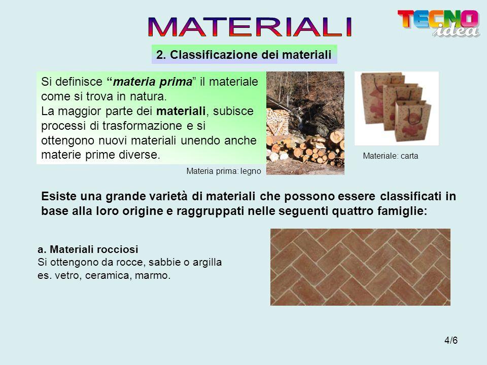 MATERIALI 2. Classificazione dei materiali