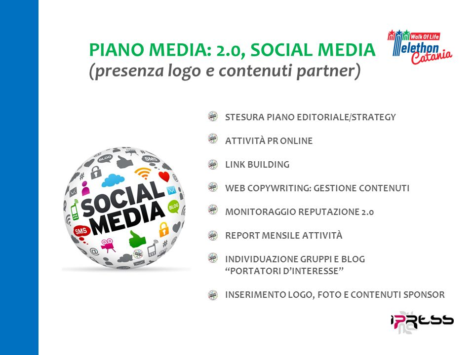 PIANO MEDIA: 2.0, SOCIAL MEDIA
