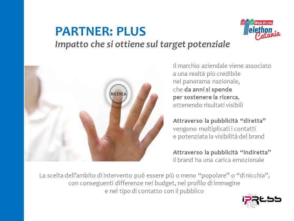 PARTNER: PLUS Impatto che si ottiene sul target potenziale