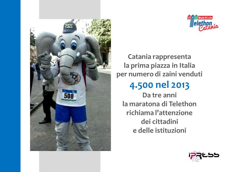 4.500 nel 2013 Catania rappresenta la prima piazza in Italia