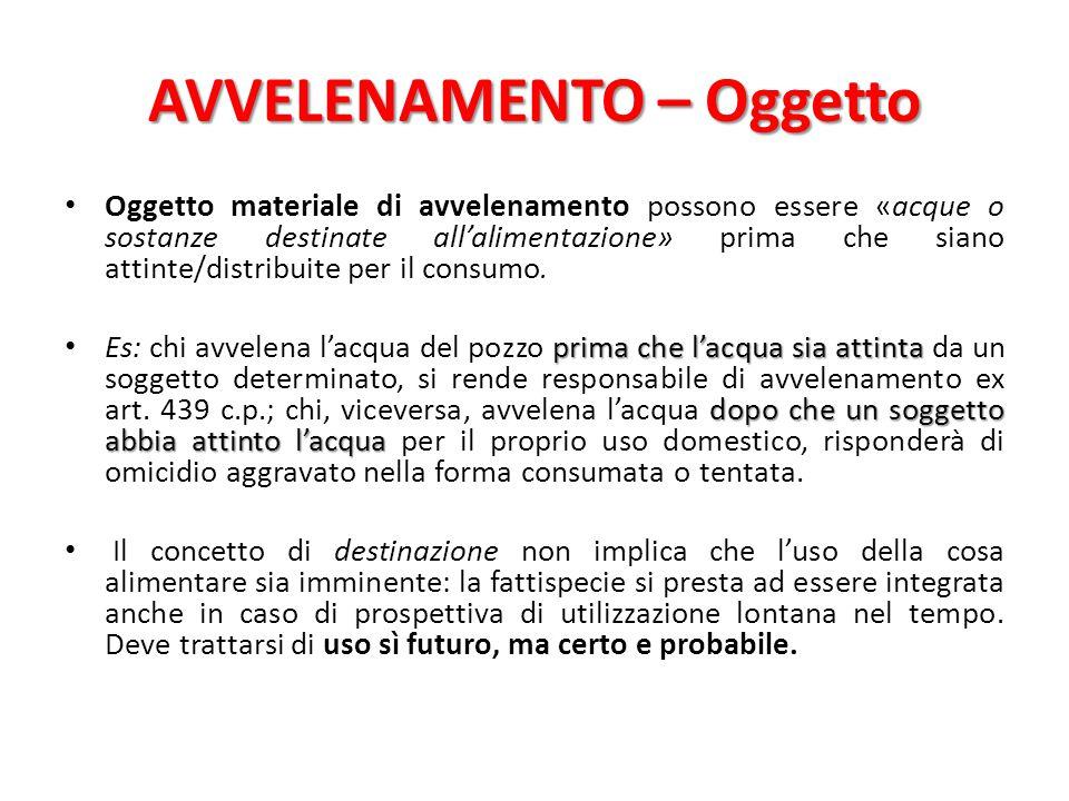 AVVELENAMENTO – Oggetto