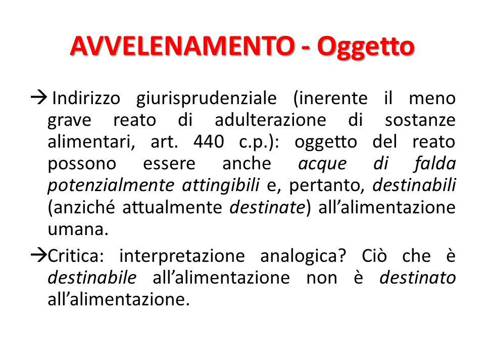 AVVELENAMENTO - Oggetto