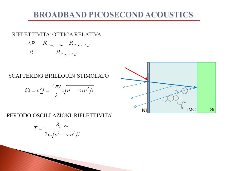 BROADBAND PICOSECOND ACOUSTICS