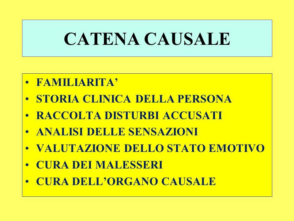 CATENA CAUSALE FAMILIARITA' STORIA CLINICA DELLA PERSONA