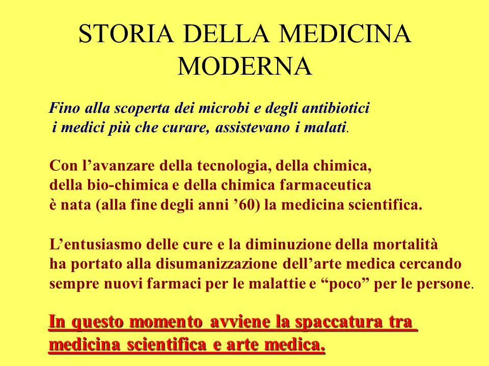 STORIA DELLA MEDICINA MODERNA