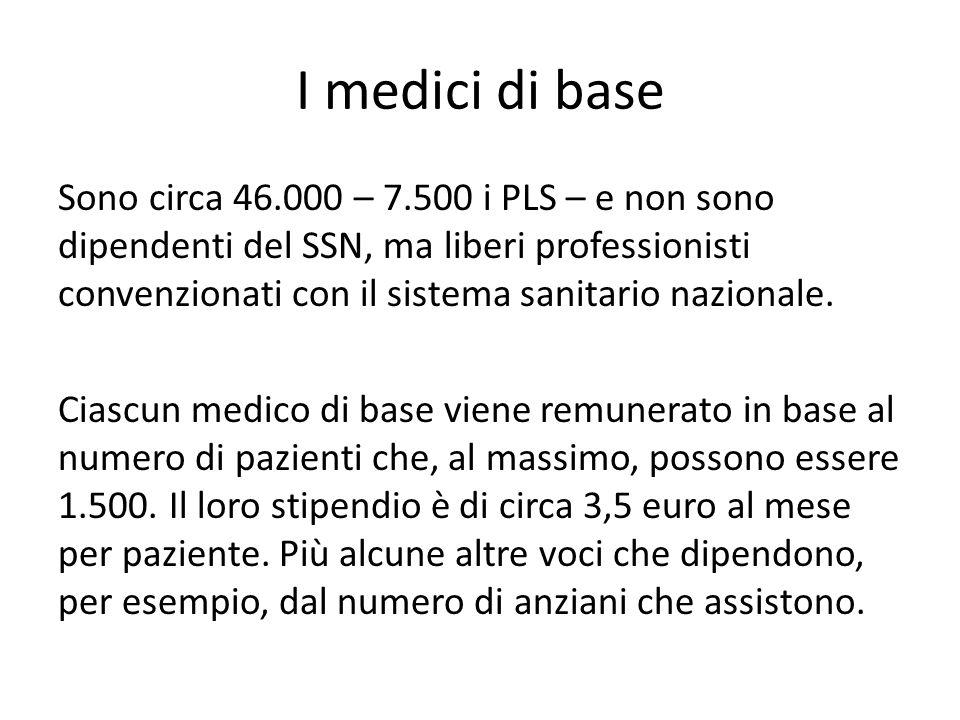 I medici di base