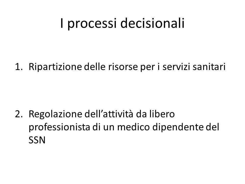I processi decisionali