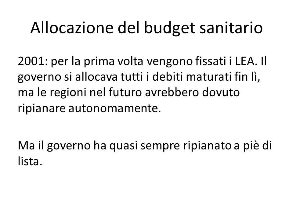 Allocazione del budget sanitario