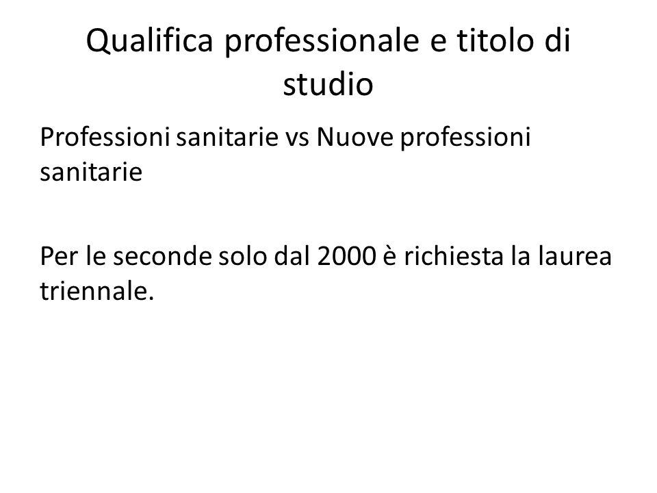 Qualifica professionale e titolo di studio