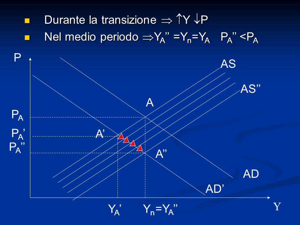 Durante la transizione  Y P