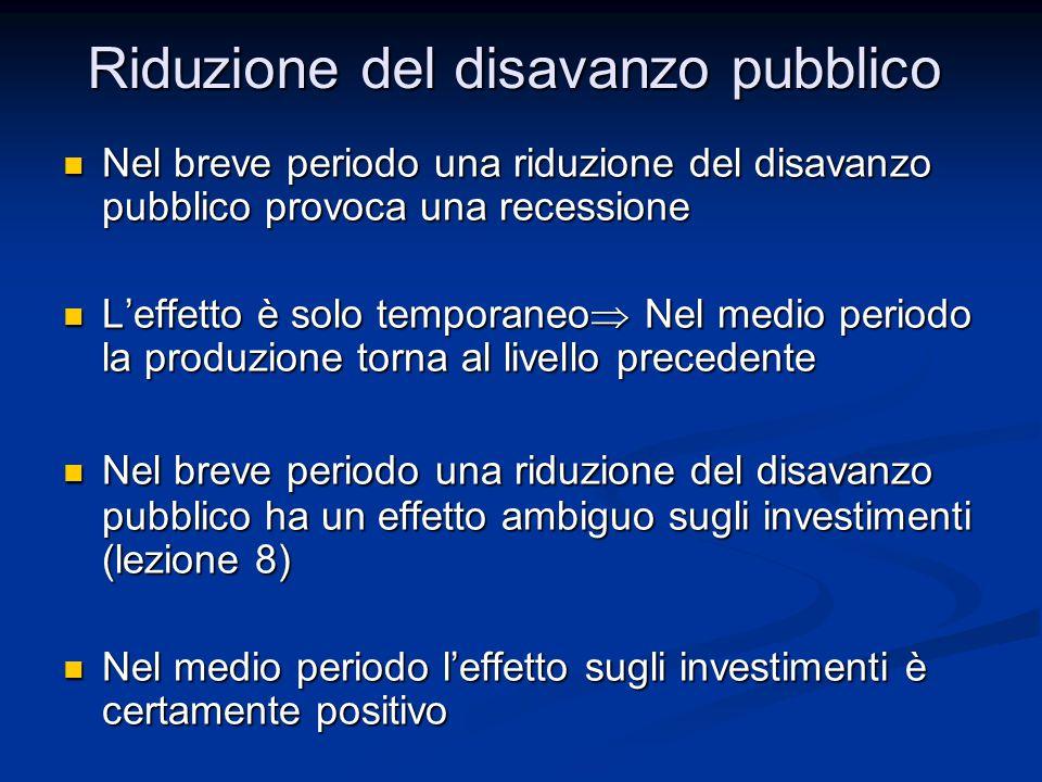 Riduzione del disavanzo pubblico