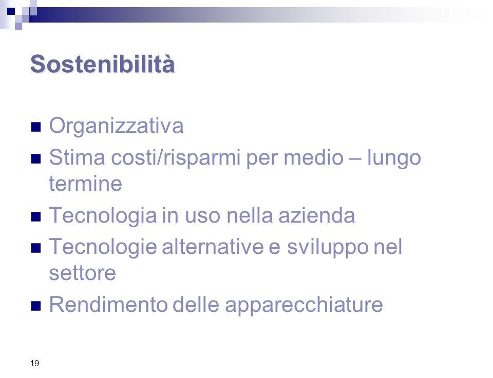 Sostenibilità Organizzativa