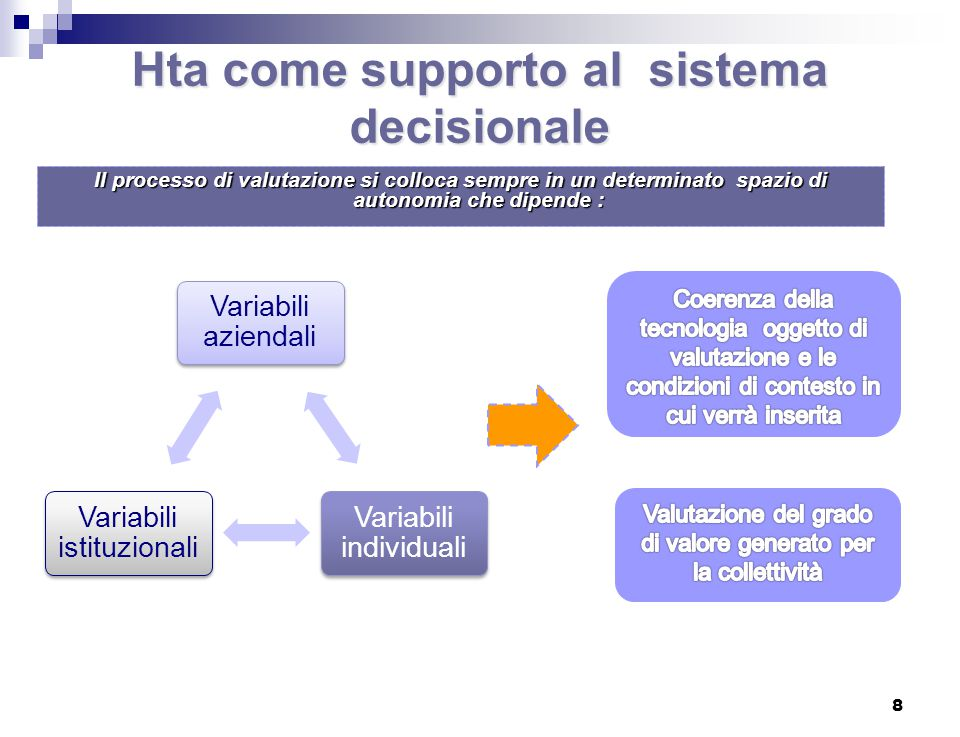 Hta come supporto al sistema decisionale