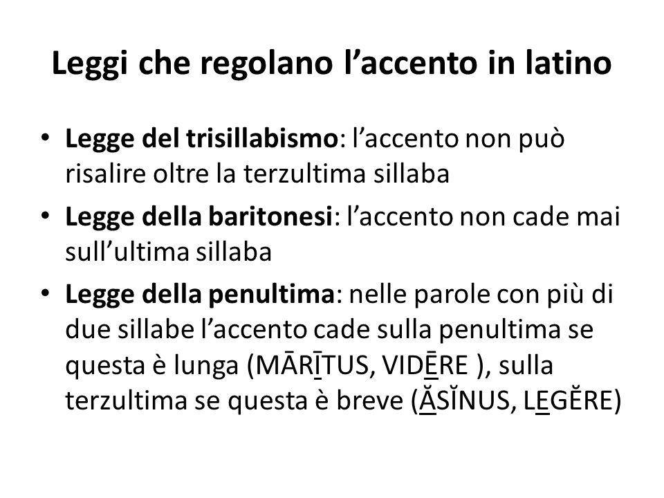 Leggi che regolano l'accento in latino