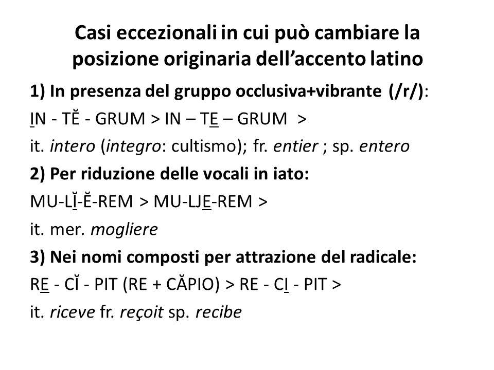 Casi eccezionali in cui può cambiare la posizione originaria dell'accento latino