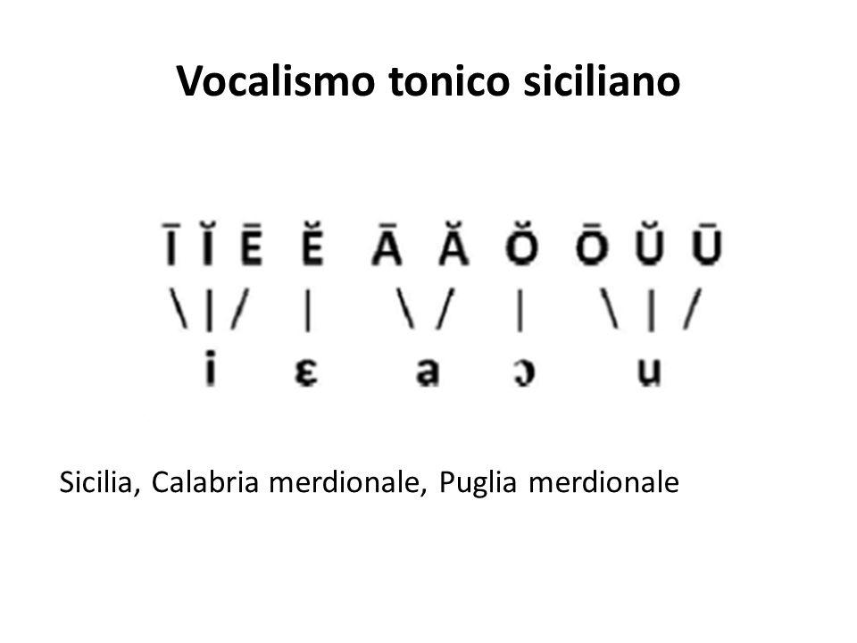 Vocalismo tonico siciliano