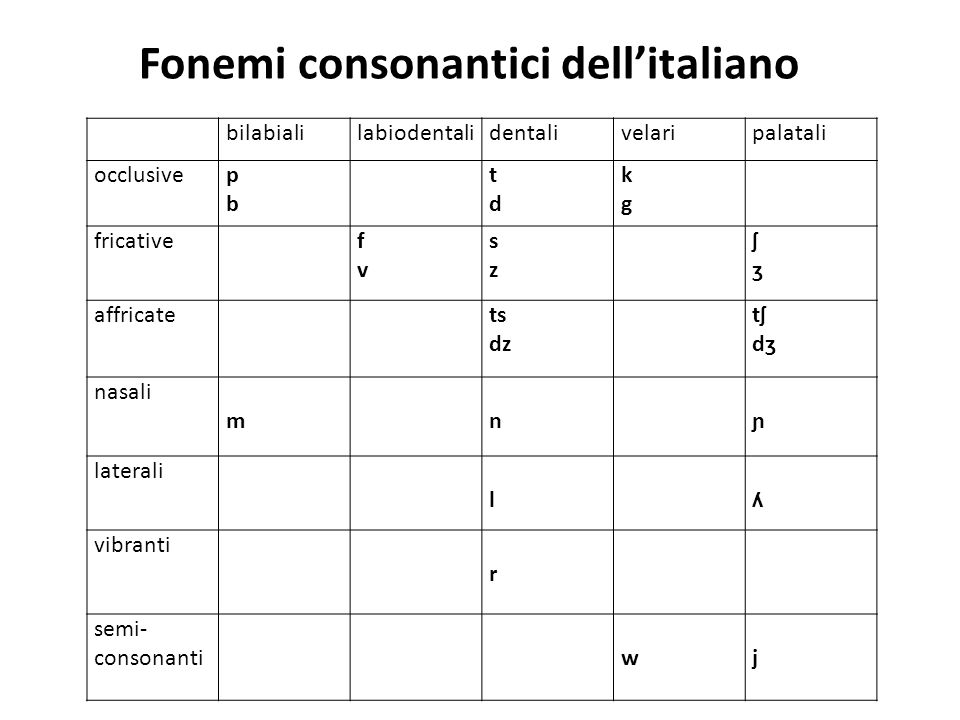 Fonemi consonantici dell'italiano