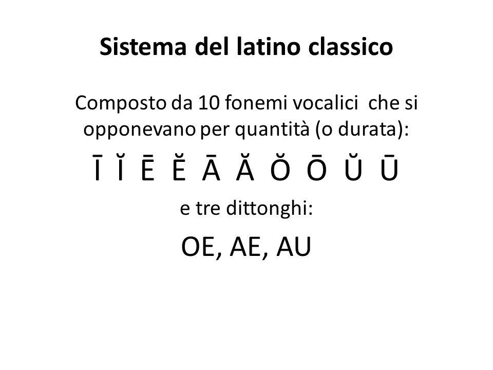 Sistema del latino classico