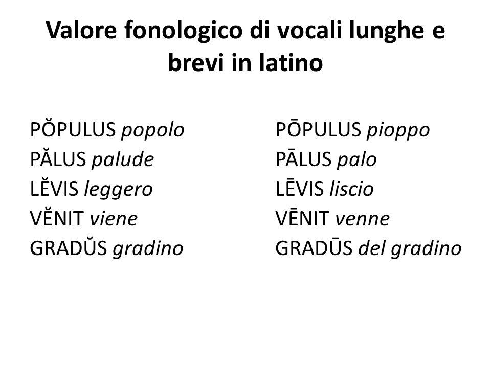 Valore fonologico di vocali lunghe e brevi in latino