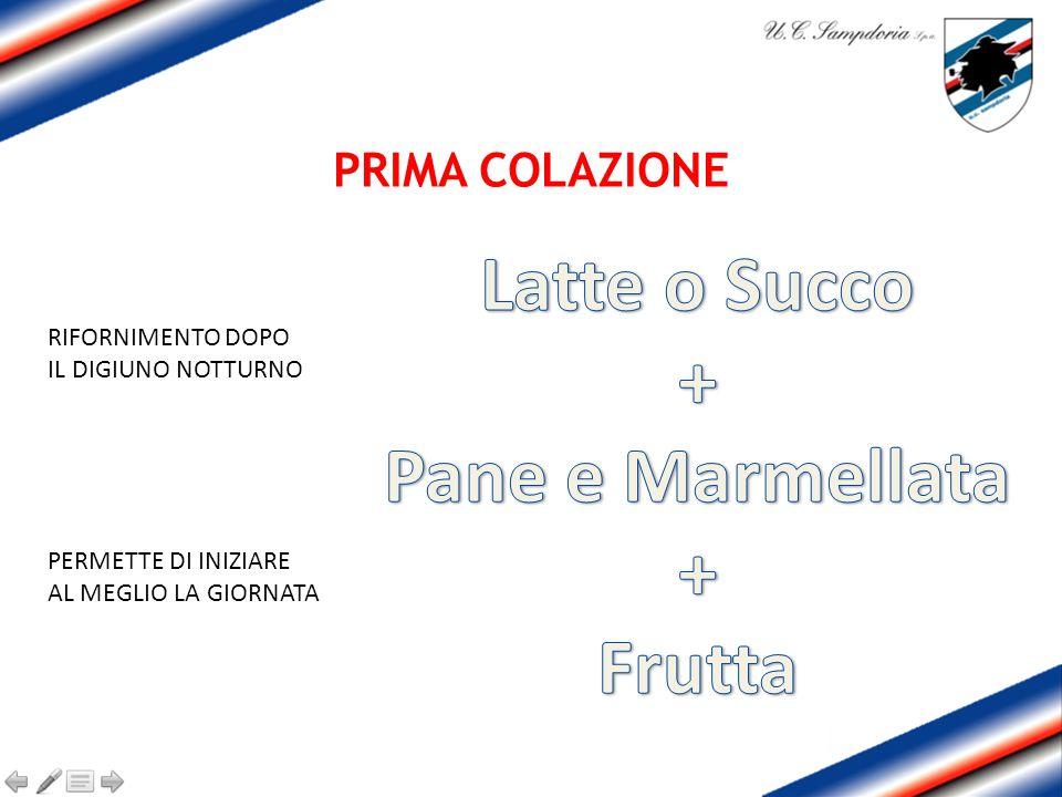 Latte o Succo + Pane e Marmellata Frutta