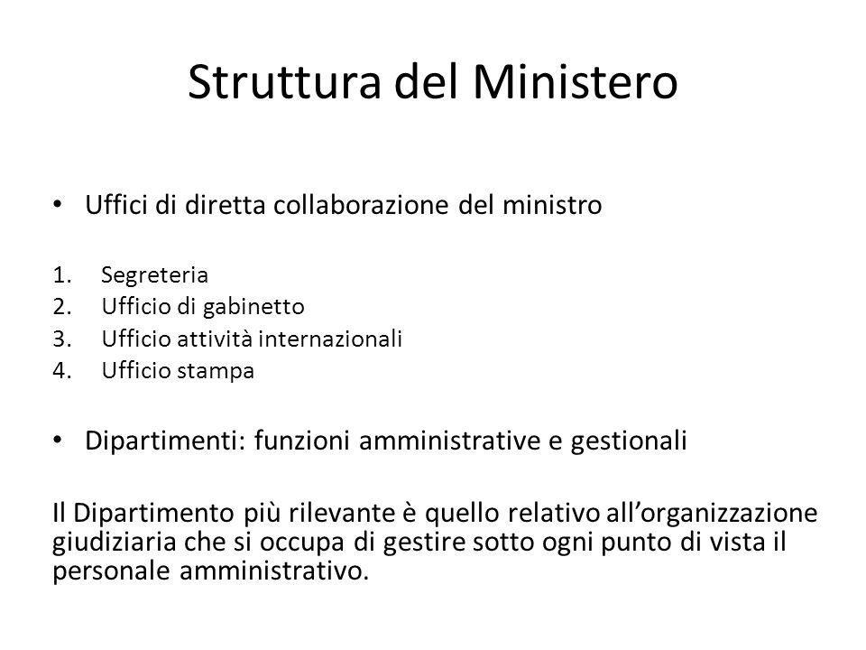 Struttura del Ministero