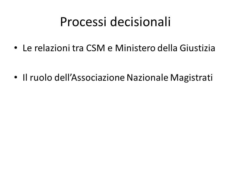 Processi decisionali Le relazioni tra CSM e Ministero della Giustizia