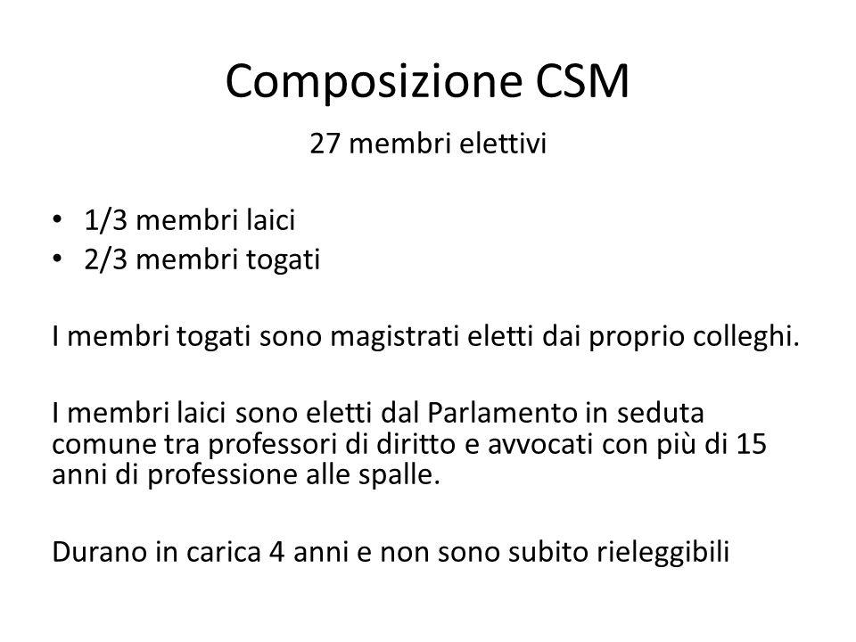 Composizione CSM 27 membri elettivi 1/3 membri laici 2/3 membri togati
