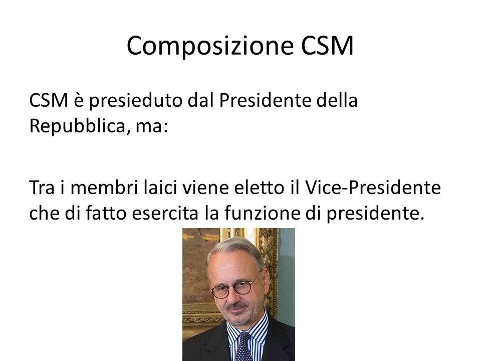 Composizione CSM